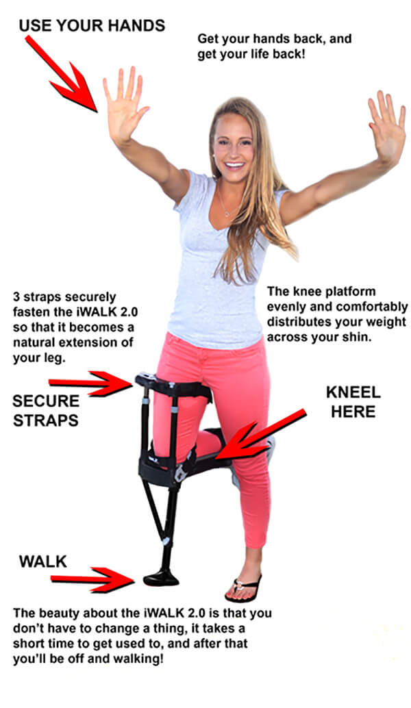 How the iWALK 2.0 Hands-free Crutch Works