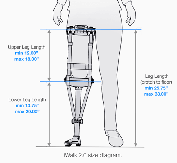 iWALK Leg Length Diagram